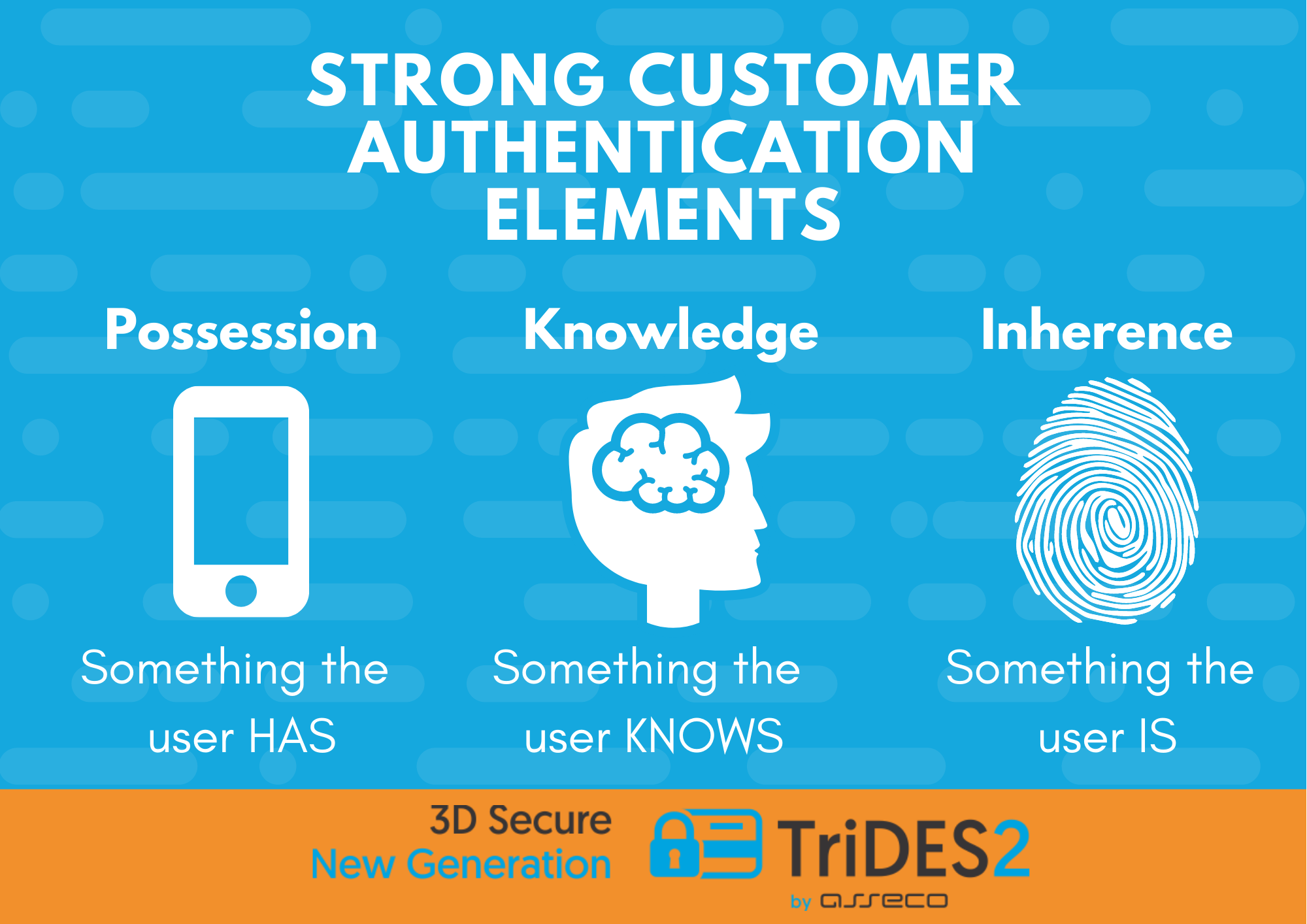 Strong Customer Authentication SCA 3D Secure_by_Asseco