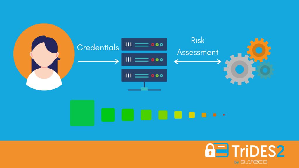 Risk based authentication 3d secure by TriDES2