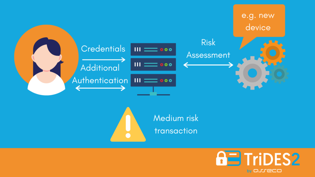 risk based authentication medium risk 3d secure by asseco