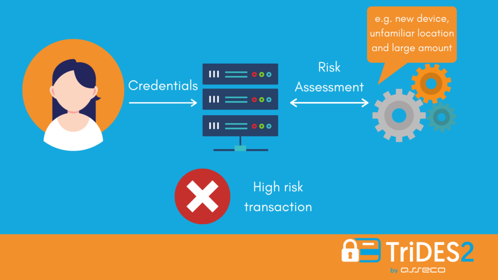 risk based authentication high risk 3d secure by asseco